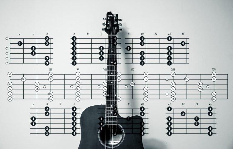 acordes- de -guitarra-México