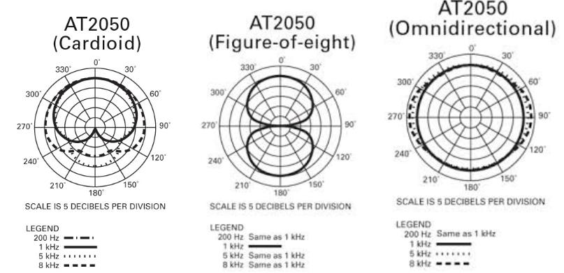 Dinamico-AT-2050