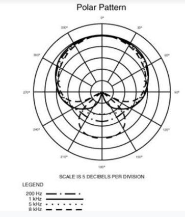 Dinamico-AT-4040