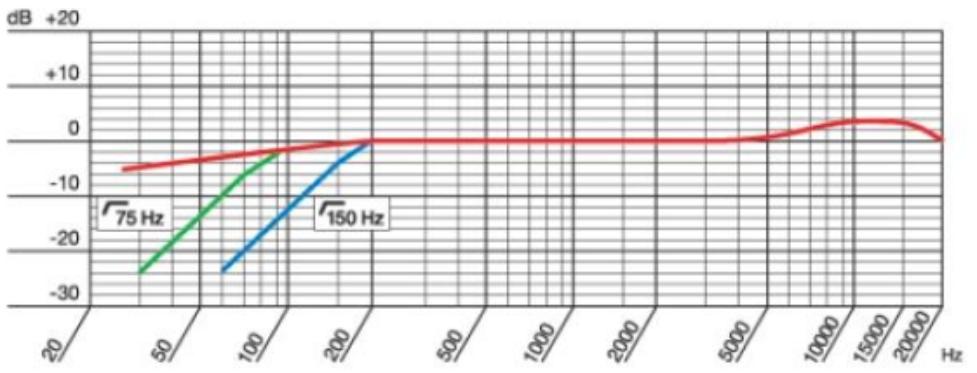 Frecuencia-AKG-C451B
