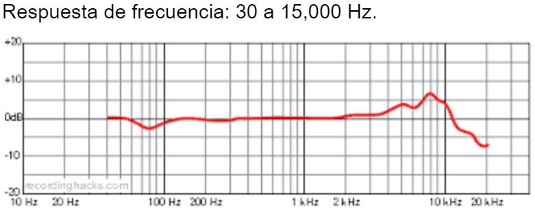 Frecuencia-AT-pro-37