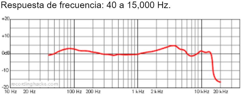 Frecuencia-ATM-250