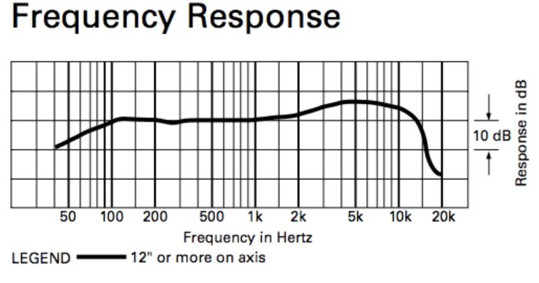 Frecuencia-ATR2100x-USB