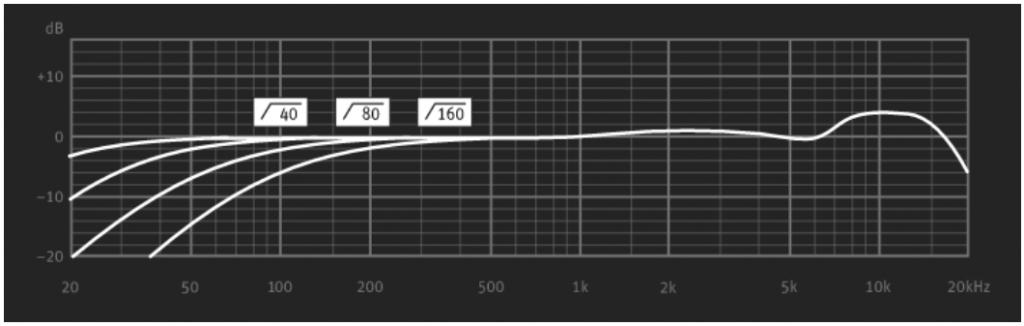 Frecuencia-Neumann-M-149-Tube