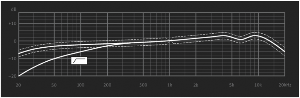 Frecuencia-Neumann-U47-FET
