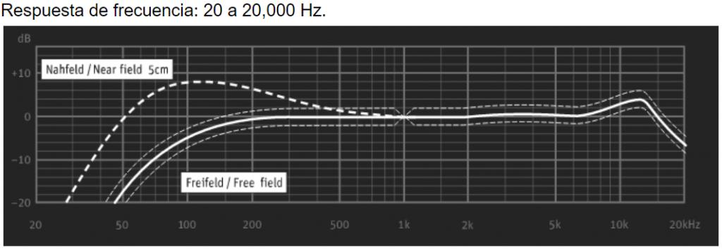 Frecuencia-neumann-KMS-105