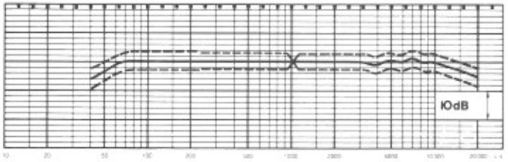 frecuencia-Sennheiser-MD-441-U