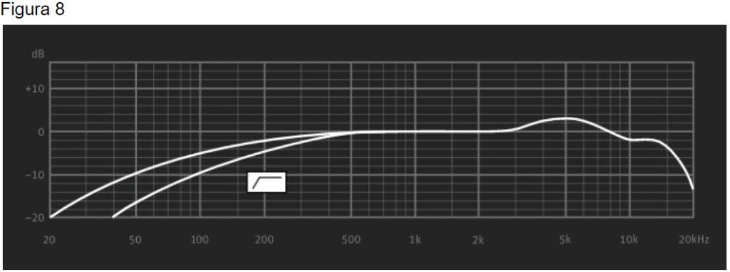 frecuencia-figura-8-Neumann-U67-SET