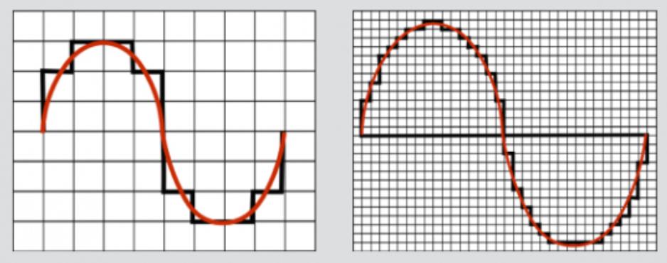 frecuencia-de-muestreo